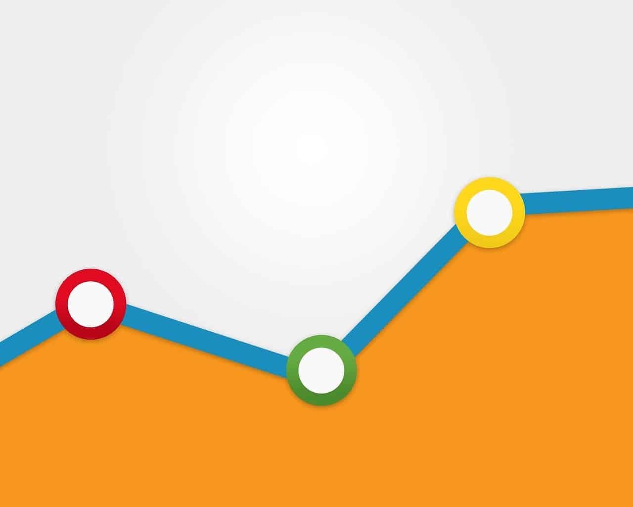 Une courbe de Google Analytics