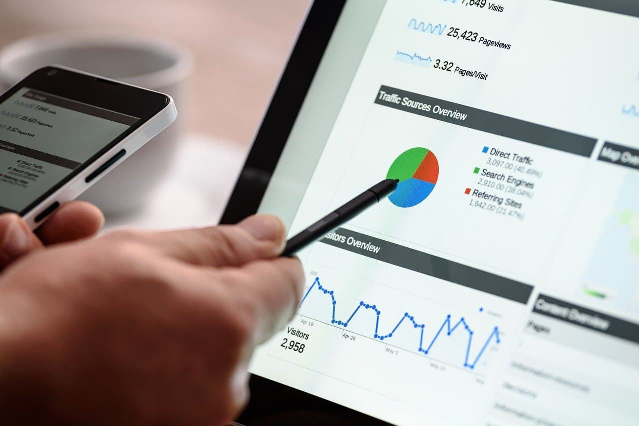 Google analytics sur écran